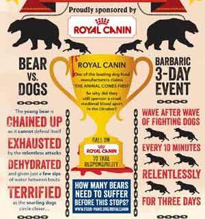 Royal Canin patrocina peleas de perros con osos, lo ha denunciado @VIERPFOTEN.