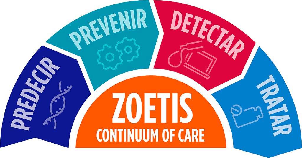 Por el uso responsable de los antibióticos en veterinaria.